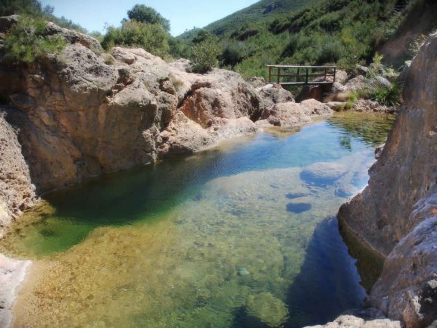 Barranco de la mena altura - Piscina fuente del berro ...